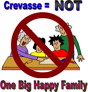 crevasse equals families that may be out of love with each other