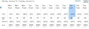 weather-network-temps-jan14-2014-regina-sk